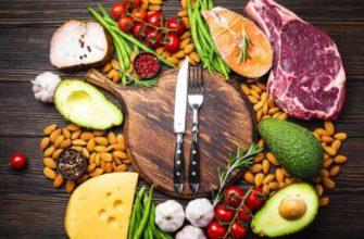 keto-dieta-dlya-pohudeniya-kak-pohudet-na-ketogennoj-diete
